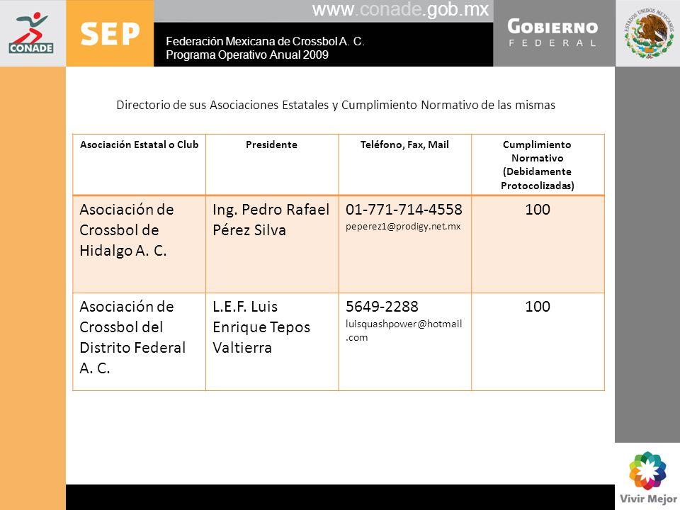 www.conade.gob.mx Directorio de sus Asociaciones Estatales y Cumplimiento Normativo de las mismas Asociación Estatal o ClubPresidenteTeléfono, Fax, Ma