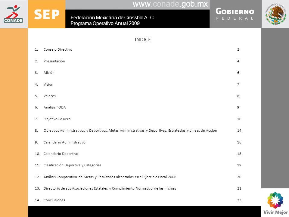 www.conade.gob.mx INDICE 1.Consejo Directivo2 2.Presentación4 3.Misión6 4.Visión7 5.Valores8 6.Análisis FODA 9 7.Objetivo General10 8.Objetivos Admini