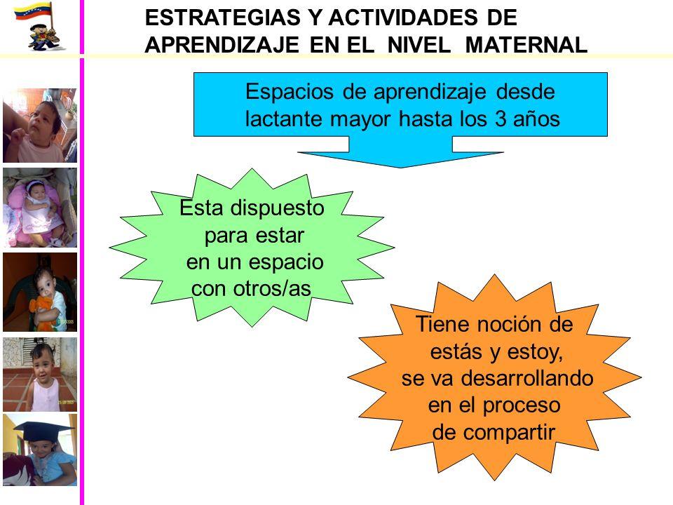 ESTRATEGIAS Y ACTIVIDADES DE APRENDIZAJE EN EL NIVEL MATERNAL Juegos para niños/as de 4 a 6 meses Juegos rítmicos Se recomienda canciones rítmicas acompañadas de pequeños rebotes con el cuerpo, para que el/la bebé lo/la imite Lo preparan para acciones de coordinación rítmica como el gateo y la marcha Actividades de atención y observación