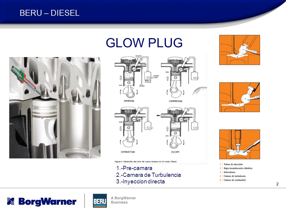 2 BERU – DIESEL 2 GLOW PLUG 1.-Pre-camara 2.-Camara de Turbulencia 3.-Inyeccion directa