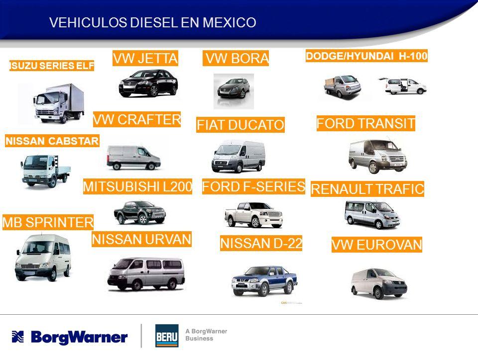 VEHICULOS DIESEL EN MEXICO DODGE/HYUNDAI H-100 FIAT DUCATO FORD F-SERIES FORD TRANSIT MITSUBISHI L200 NISSAN URVAN NISSAN D-22 RENAULT TRAFIC VW JETTA