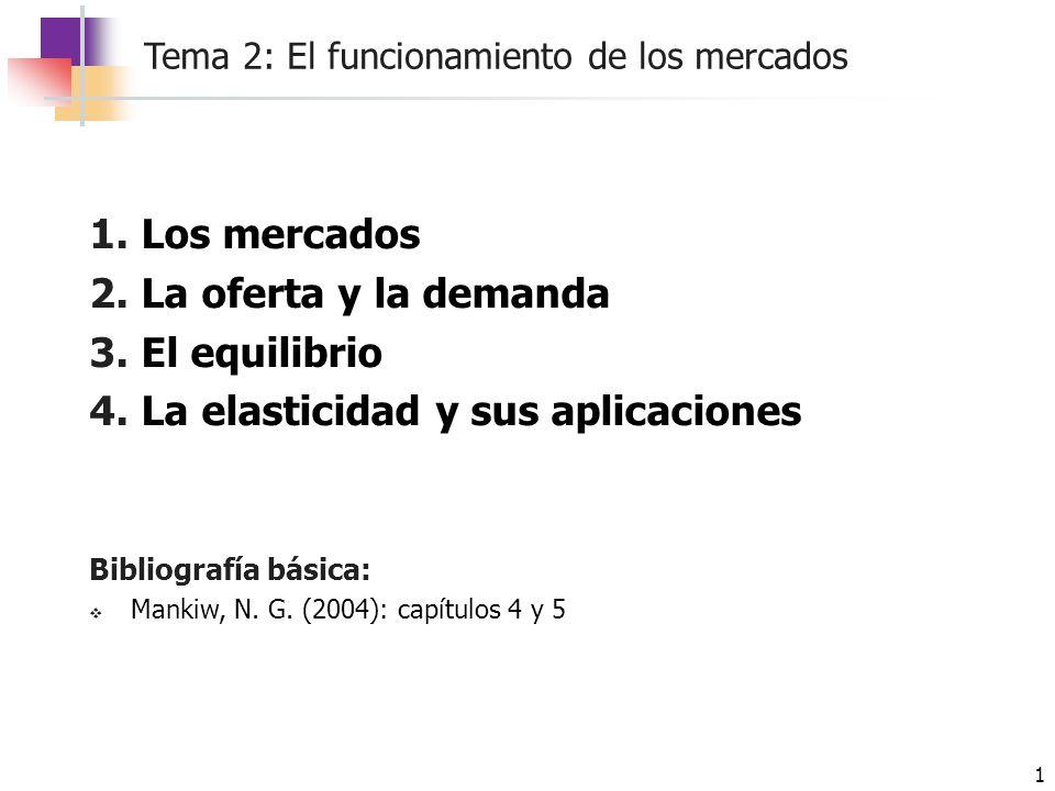 Tema 2: El funcionamiento de los mercados 42 La elasticidad de la oferta 4.La elasticidad y sus aplicaciones La elasticidad-precio de la oferta Pude tomar los siguientes valores: Valor de la elasticidad-precio La oferta es:Descripción 0<E<1 Inelástica (poco sensible) La cantidad ofrecida varia en menor proporción que el precio E=1 Elasticidad unitaria La cantidad ofrecida varia en la misma proporción que el precio E>1 Elástica (muy sensible) La cantidad ofrecida varia en mayor proporción que el precio