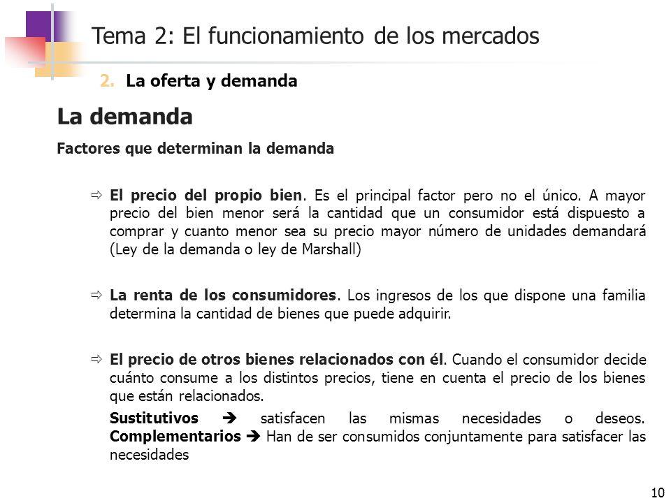 Tema 2: El funcionamiento de los mercados 10 La demanda Factores que determinan la demanda El precio del propio bien. Es el principal factor pero no e