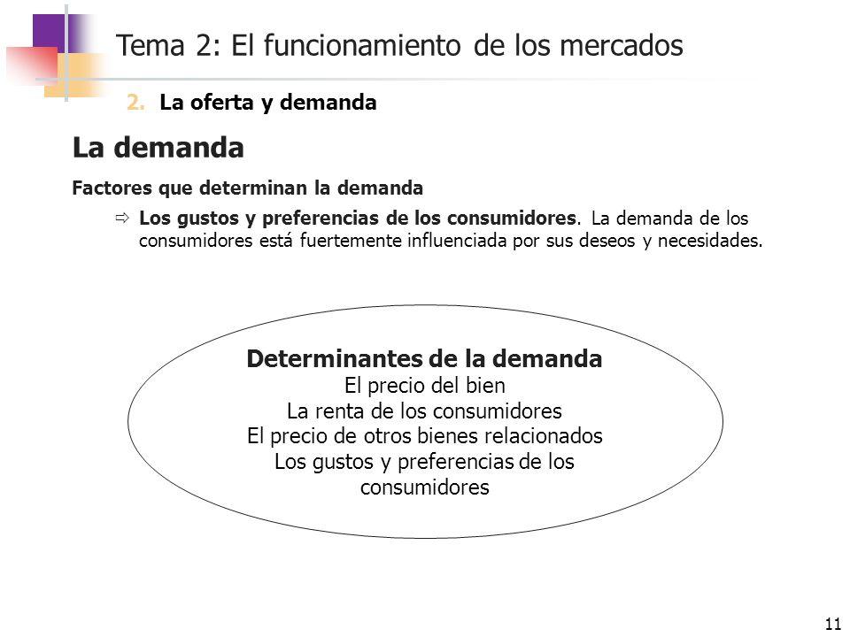 Tema 2: El funcionamiento de los mercados 11 La demanda Factores que determinan la demanda Los gustos y preferencias de los consumidores. La demanda d