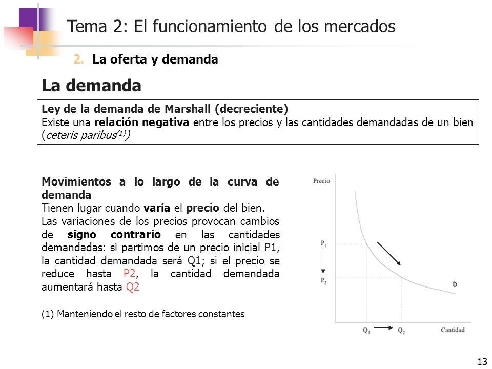 Tema 2: El funcionamiento de los mercados 13 La demanda Movimientos a lo largo de la curva de demanda Tienen lugar cuando varía el precio del bien. La