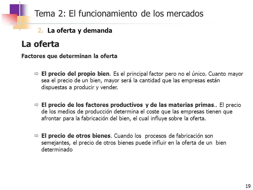 Tema 2: El funcionamiento de los mercados 19 La oferta Factores que determinan la oferta El precio del propio bien. Es el principal factor pero no el