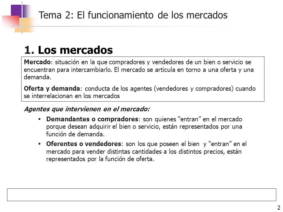 Tema 2: El funcionamiento de los mercados 23 La oferta Desplazamientos de la curva de oferta Tienen lugar cuando varía alguno de los otros factores ( precio) que determinan la oferta Si el desplazamiento es hacia la derecha la oferta aumenta, ya que para un mismo precio, las empresas estén dispuestas a producir una cantidad mayor (Q 2 ) a la inicial (Q 1 ) Si el desplazamiento es hacia la izquierda la oferta disminuye, ya que para un mismo precio, la empresa deseará ofrecer menos unidades (Q 3 ) que las iniciales (Q 1 ) 2.La oferta y demanda