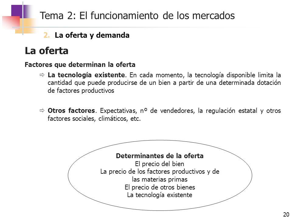 Tema 2: El funcionamiento de los mercados 20 La oferta Factores que determinan la oferta La tecnología existente. En cada momento, la tecnología dispo