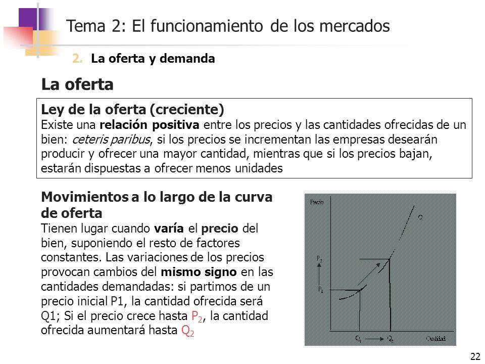 Tema 2: El funcionamiento de los mercados 22 La oferta Movimientos a lo largo de la curva de oferta Tienen lugar cuando varía el precio del bien, supo