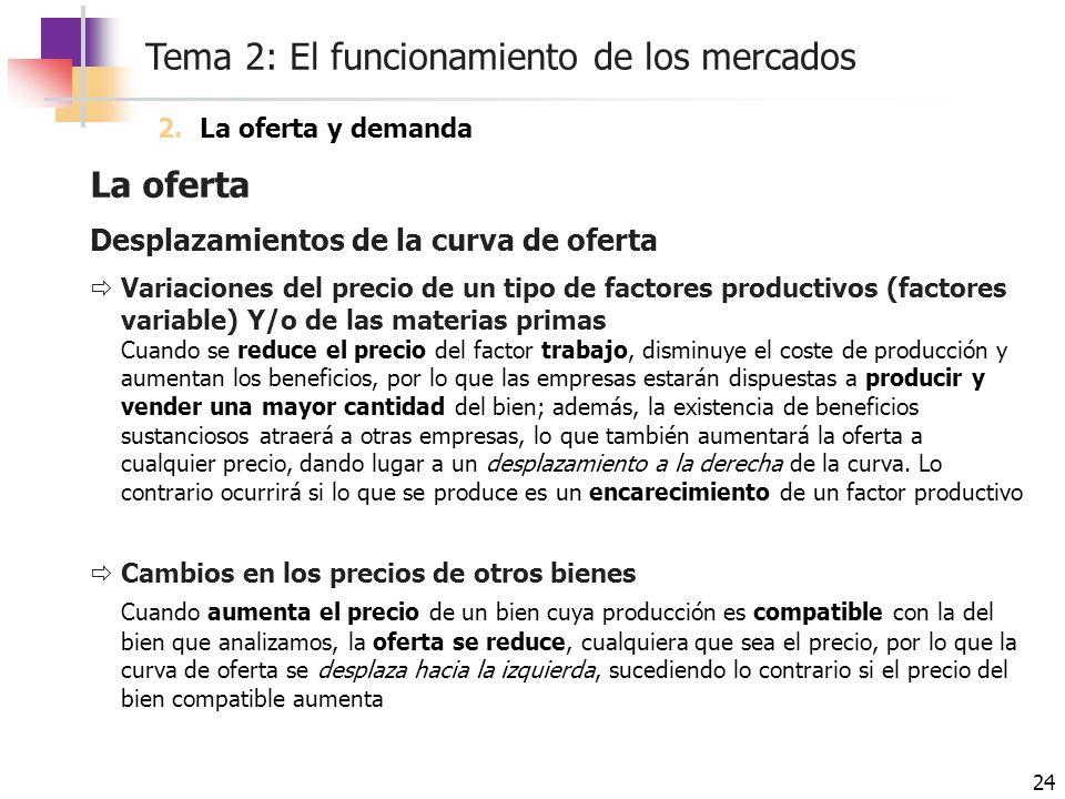 Tema 2: El funcionamiento de los mercados 24 La oferta Desplazamientos de la curva de oferta Variaciones del precio de un tipo de factores productivos