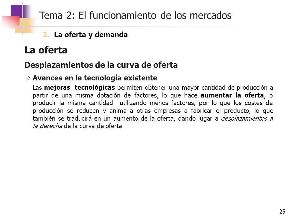 Tema 2: El funcionamiento de los mercados 25 La oferta Desplazamientos de la curva de oferta Avances en la tecnología existente Las mejoras tecnológic