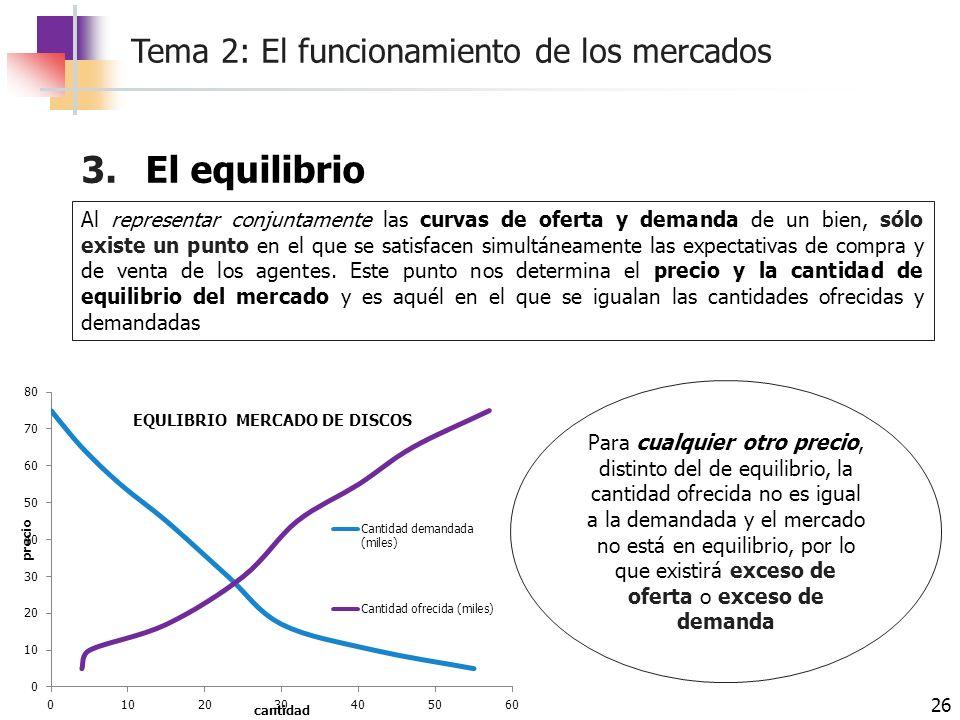 Tema 2: El funcionamiento de los mercados 26 3.El equilibrio Al representar conjuntamente las curvas de oferta y demanda de un bien, sólo existe un pu