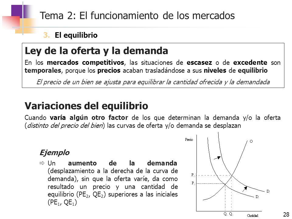 Tema 2: El funcionamiento de los mercados 28 Ley de la oferta y la demanda En los mercados competitivos, las situaciones de escasez o de excedente son