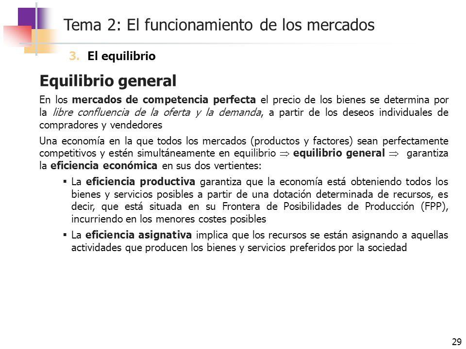 Tema 2: El funcionamiento de los mercados 29 3.El equilibrio Equilibrio general En los mercados de competencia perfecta el precio de los bienes se det