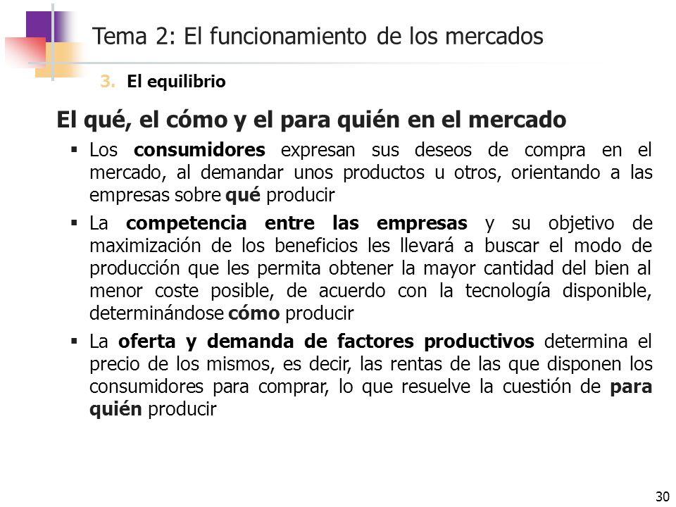 Tema 2: El funcionamiento de los mercados 30 3.El equilibrio El qué, el cómo y el para quién en el mercado Los consumidores expresan sus deseos de com