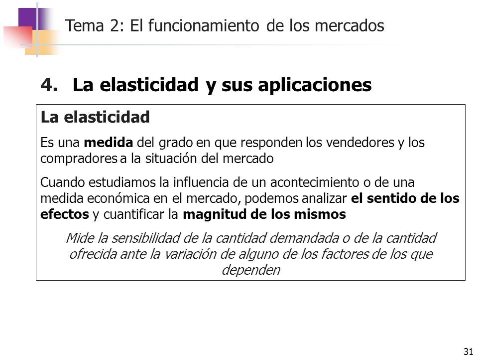 Tema 2: El funcionamiento de los mercados 31 4.La elasticidad y sus aplicaciones La elasticidad Es una medida del grado en que responden los vendedore