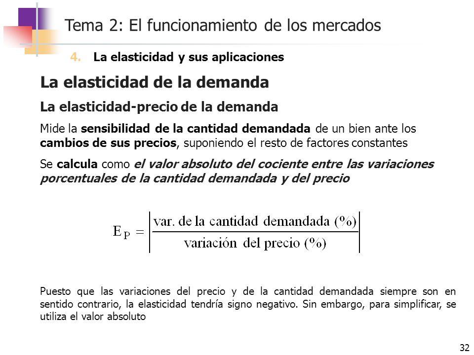 Tema 2: El funcionamiento de los mercados 32 La elasticidad de la demanda 4.La elasticidad y sus aplicaciones La elasticidad-precio de la demanda Mide