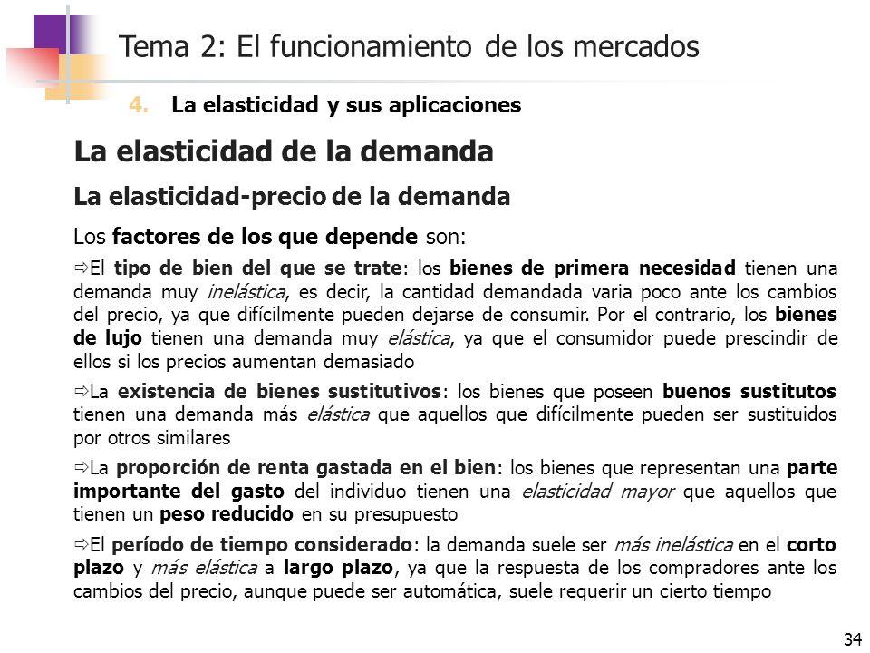 Tema 2: El funcionamiento de los mercados 34 La elasticidad de la demanda 4.La elasticidad y sus aplicaciones La elasticidad-precio de la demanda Los