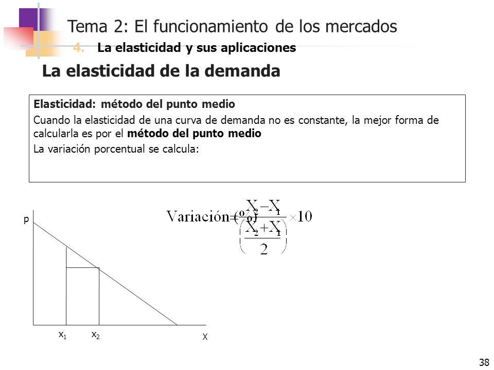 Tema 2: El funcionamiento de los mercados 38 La elasticidad de la demanda 4.La elasticidad y sus aplicaciones Elasticidad: método del punto medio Cuan