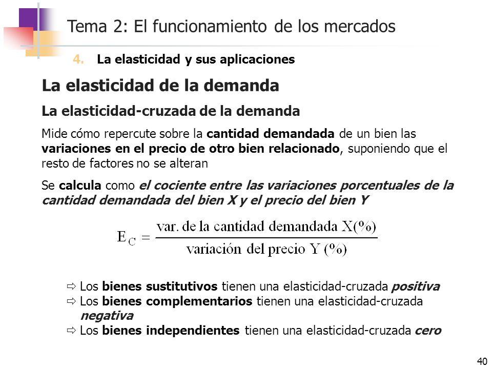 Tema 2: El funcionamiento de los mercados 40 La elasticidad de la demanda 4.La elasticidad y sus aplicaciones La elasticidad-cruzada de la demanda Mid