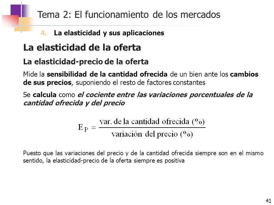 Tema 2: El funcionamiento de los mercados 41 La elasticidad de la oferta 4.La elasticidad y sus aplicaciones La elasticidad-precio de la oferta Mide l