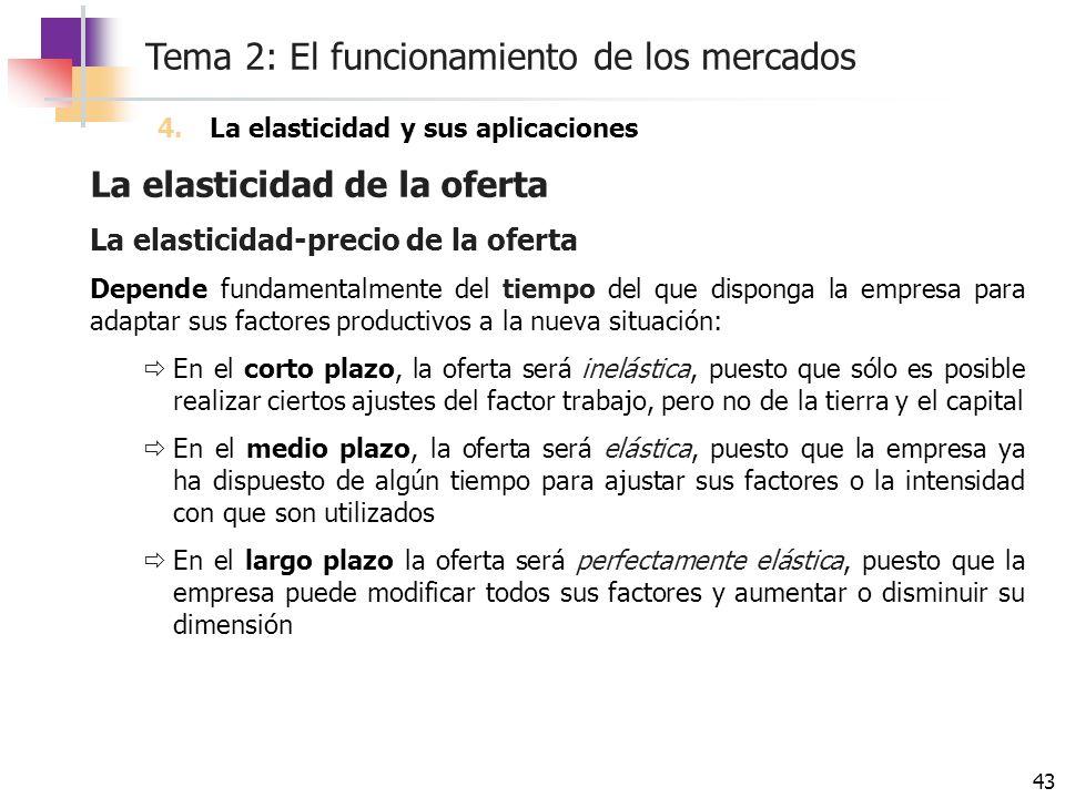 Tema 2: El funcionamiento de los mercados 43 La elasticidad de la oferta 4.La elasticidad y sus aplicaciones La elasticidad-precio de la oferta Depend