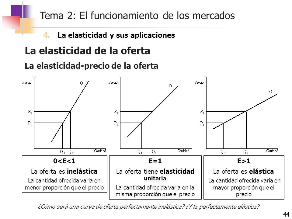 Tema 2: El funcionamiento de los mercados 44 La elasticidad de la oferta 4.La elasticidad y sus aplicaciones La elasticidad-precio de la oferta 0<E<1