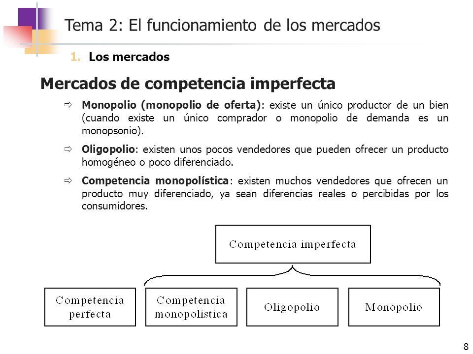 Tema 2: El funcionamiento de los mercados 39 La elasticidad de la demanda 4.La elasticidad y sus aplicaciones La elasticidad-renta de la demanda Mide cómo repercute sobre la cantidad demandada de un bien las variaciones en la renta de los consumidores, suponiendo que el resto de factores no se alteran Se calcula como el cociente entre las variaciones porcentuales de la cantidad demandada y de la renta Los bienes normales tienen una elasticidad-renta positiva, tomando un valor inferior a 1 si se trata de un bien de primera necesidad y superior a 1 si es un bien de lujo Los bienes inferiores tienen una elasticidad-renta negativa