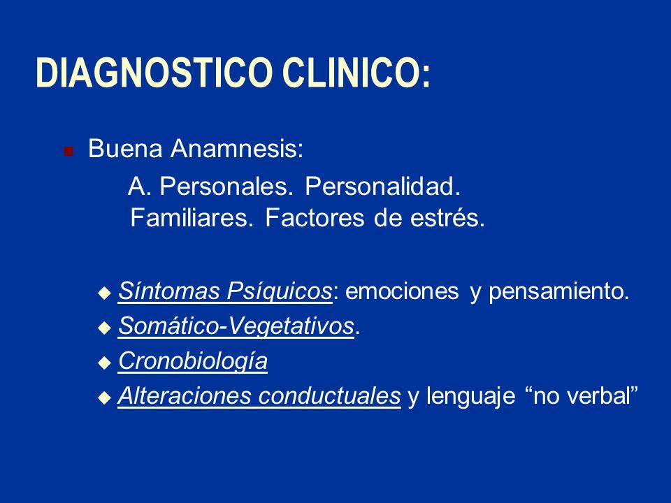 DIAGNOSTICO CLINICO: Buena Anamnesis: A. Personales. Personalidad. Familiares. Factores de estrés. Síntomas Psíquicos: emociones y pensamiento. Somáti