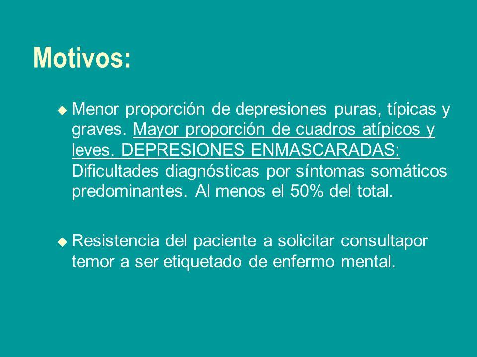 Motivos: Menor proporción de depresiones puras, típicas y graves. Mayor proporción de cuadros atípicos y leves. DEPRESIONES ENMASCARADAS: Dificultades