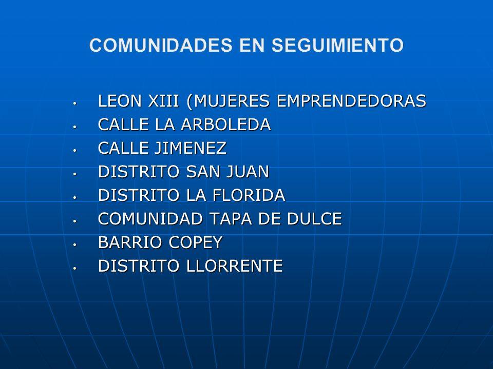 LEON XIII (MUJERES EMPRENDEDORAS LEON XIII (MUJERES EMPRENDEDORAS CALLE LA ARBOLEDA CALLE LA ARBOLEDA CALLE JIMENEZ CALLE JIMENEZ DISTRITO SAN JUAN DI