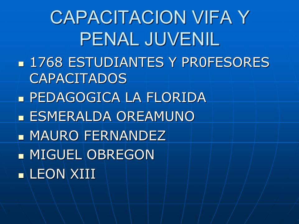 CAPACITACION VIFA Y PENAL JUVENIL 1768 ESTUDIANTES Y PR0FESORES CAPACITADOS 1768 ESTUDIANTES Y PR0FESORES CAPACITADOS PEDAGOGICA LA FLORIDA PEDAGOGICA