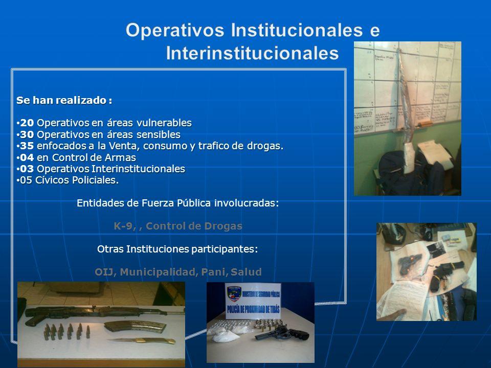 Se han realizado : Operativos en áreas vulnerables 20 Operativos en áreas vulnerables 30 Operativos en áreas sensibles 30 Operativos en áreas sensible