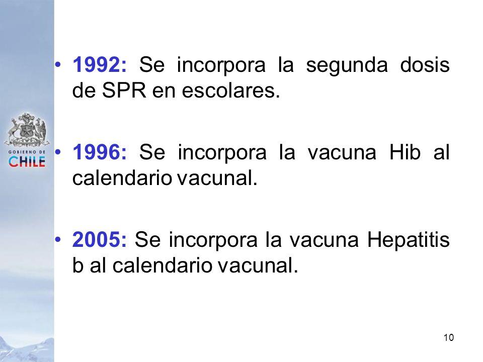 1992: Se incorpora la segunda dosis de SPR en escolares. 1996: Se incorpora la vacuna Hib al calendario vacunal. 2005: Se incorpora la vacuna Hepatiti