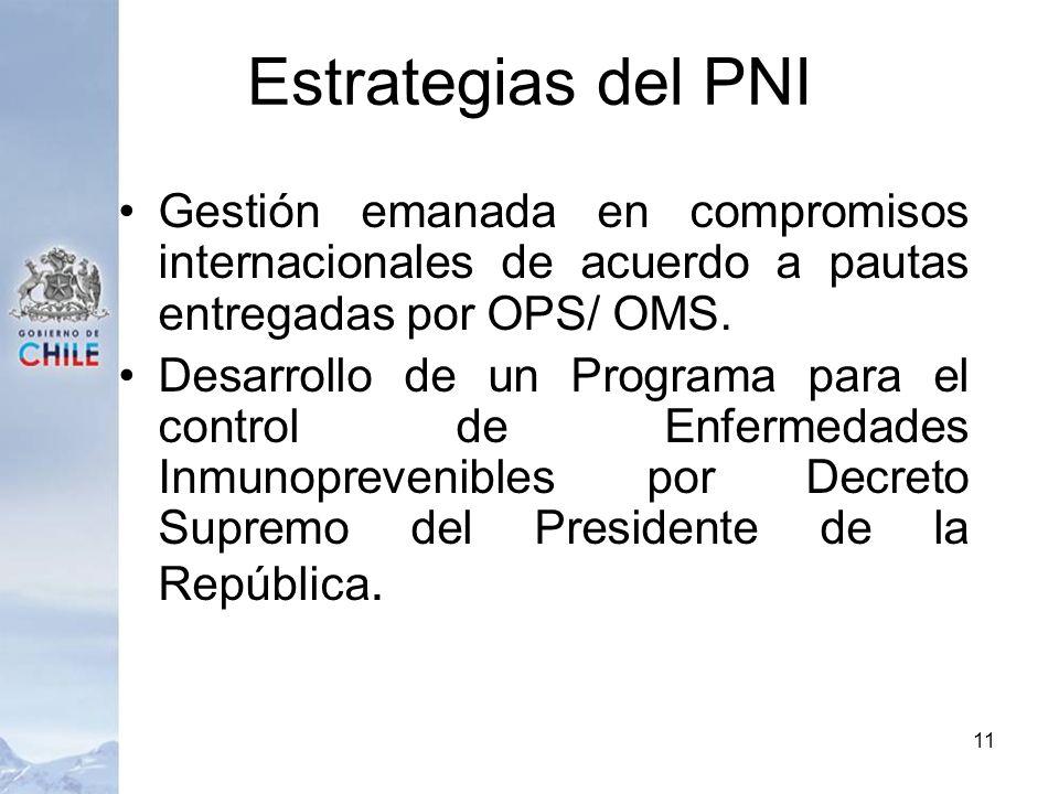 Estrategias del PNI Gestión emanada en compromisos internacionales de acuerdo a pautas entregadas por OPS/ OMS. Desarrollo de un Programa para el cont