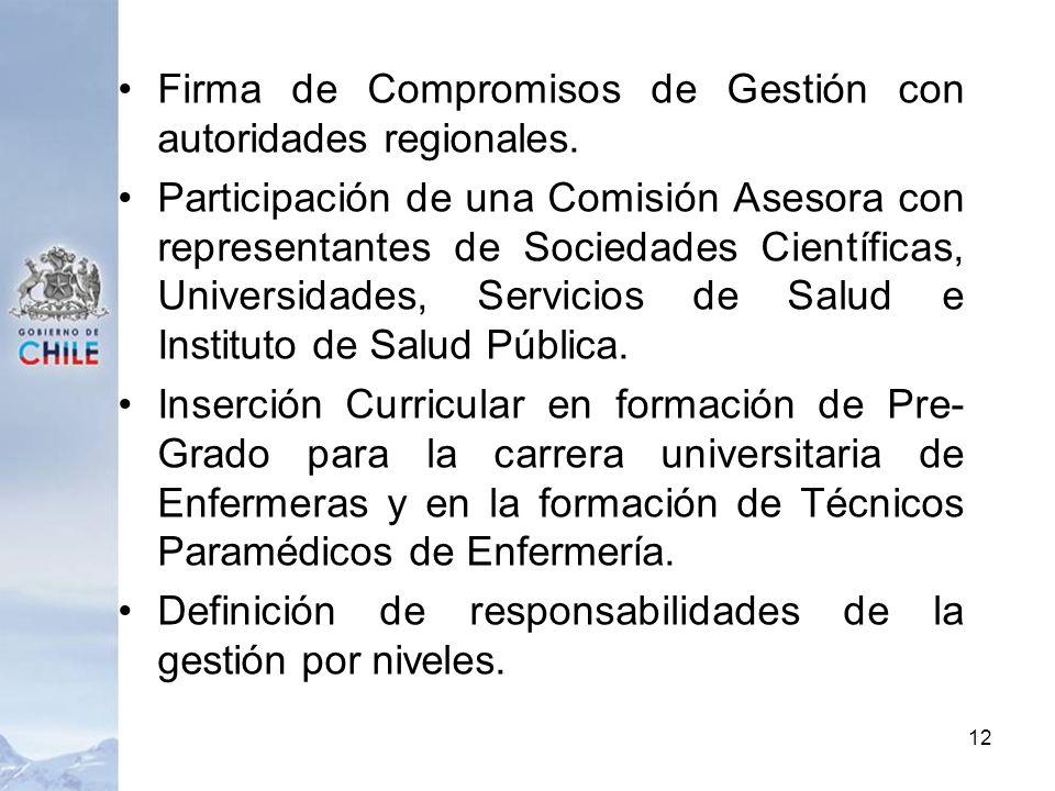 Firma de Compromisos de Gestión con autoridades regionales. Participación de una Comisión Asesora con representantes de Sociedades Científicas, Univer