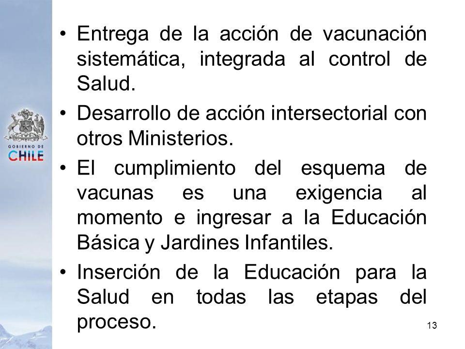 Entrega de la acción de vacunación sistemática, integrada al control de Salud. Desarrollo de acción intersectorial con otros Ministerios. El cumplimie