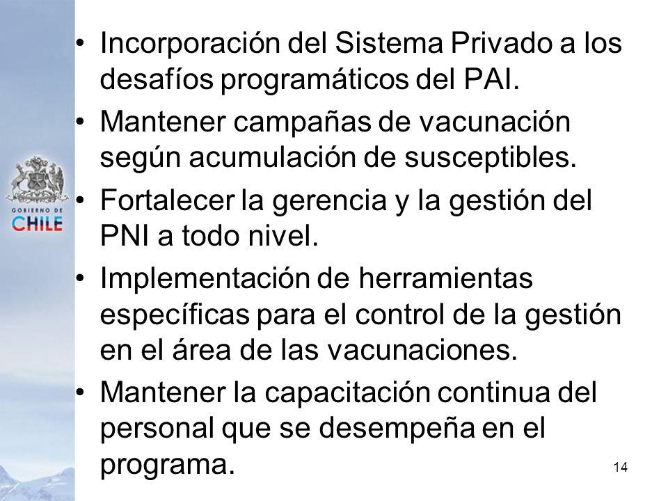 Incorporación del Sistema Privado a los desafíos programáticos del PAI. Mantener campañas de vacunación según acumulación de susceptibles. Fortalecer