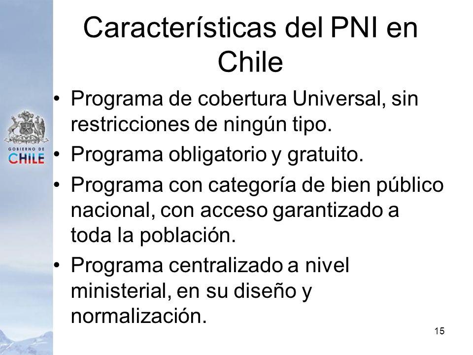 Características del PNI en Chile Programa de cobertura Universal, sin restricciones de ningún tipo. Programa obligatorio y gratuito. Programa con cate
