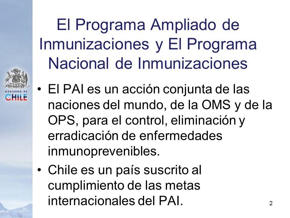 El Programa Ampliado de Inmunizaciones y El Programa Nacional de Inmunizaciones El PAI es un acción conjunta de las naciones del mundo, de la OMS y de