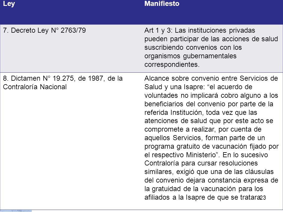 LeyManifiesto 7. Decreto Ley N° 2763/79Art 1 y 3: Las instituciones privadas pueden participar de las acciones de salud suscribiendo convenios con los