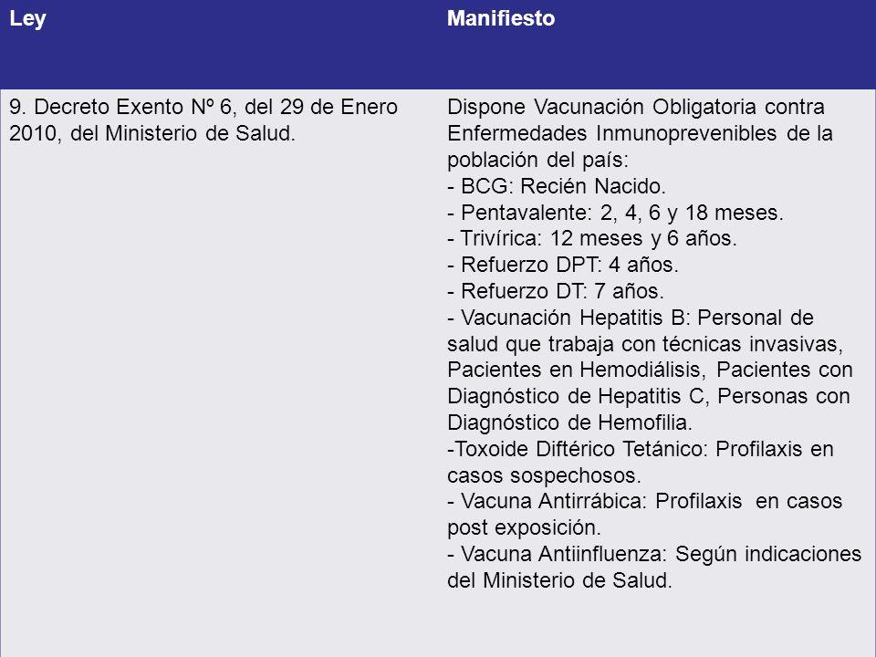 24 LeyManifiesto 9. Decreto Exento Nº 6, del 29 de Enero 2010, del Ministerio de Salud. Dispone Vacunación Obligatoria contra Enfermedades Inmunopreve