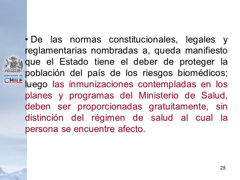 De las normas constitucionales, legales y reglamentarias nombradas a, queda manifiesto que el Estado tiene el deber de proteger la población del país