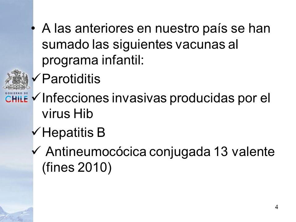 A las anteriores en nuestro país se han sumado las siguientes vacunas al programa infantil: Parotiditis Infecciones invasivas producidas por el virus