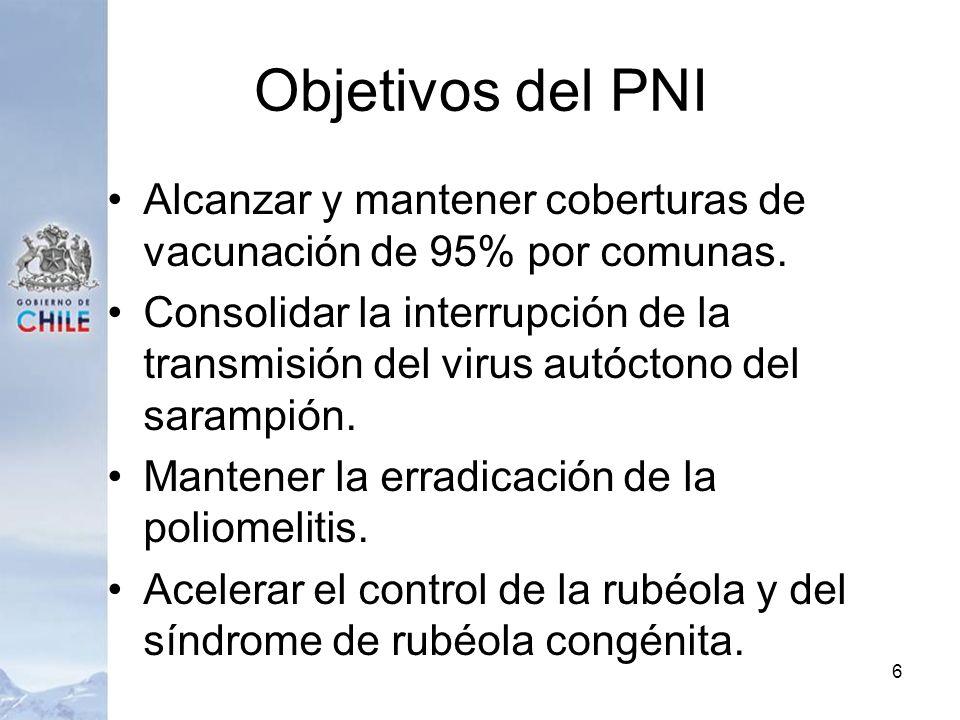 Objetivos del PNI Alcanzar y mantener coberturas de vacunación de 95% por comunas. Consolidar la interrupción de la transmisión del virus autóctono de
