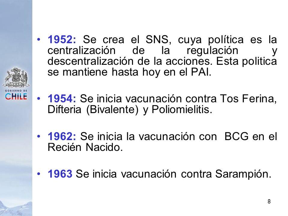 1952: Se crea el SNS, cuya política es la centralización de la regulación y descentralización de la acciones. Esta politica se mantiene hasta hoy en e