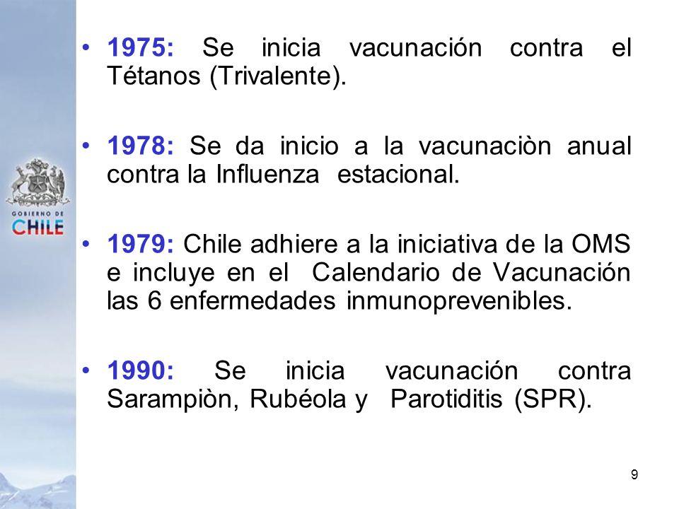 1975: Se inicia vacunación contra el Tétanos (Trivalente). 1978: Se da inicio a la vacunaciòn anual contra la Influenza estacional. 1979: Chile adhier
