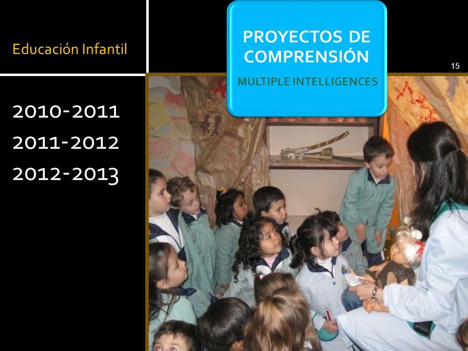Educación Infantil 2010-2011 2011-2012 2012-2013 Pere Pujolàs. Universidad de Vic (2008)15 PROYECTOS DE COMPRENSIÓN MULTIPLE INTELLIGENCES