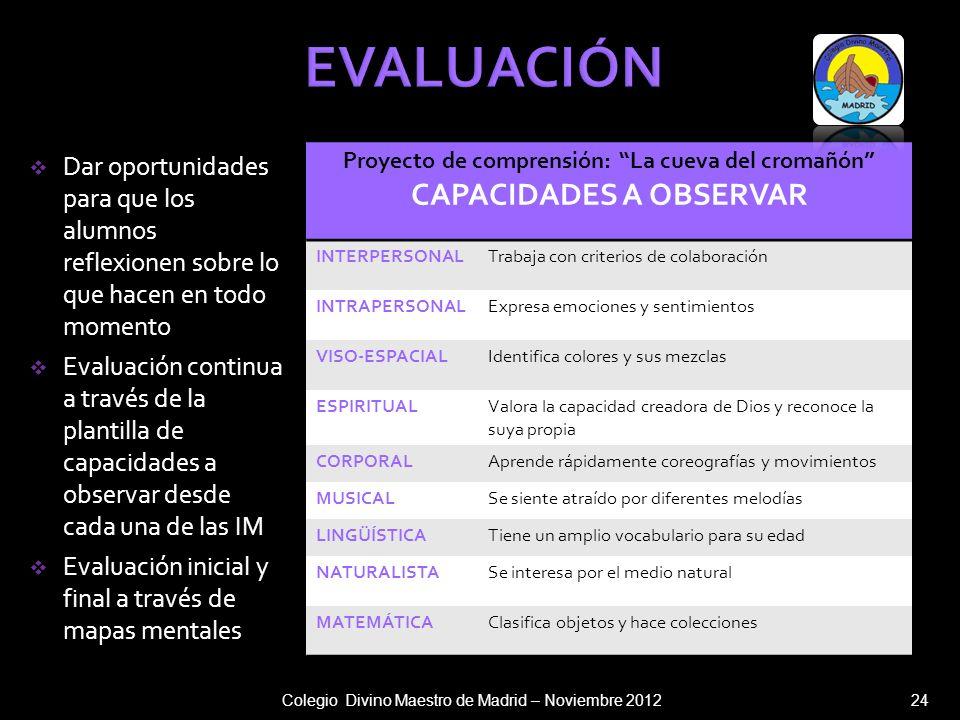 Colegio Divino Maestro de Madrid – Noviembre 201224 EVALUACIÓN Dar oportunidades para que los alumnos reflexionen sobre lo que hacen en todo momento E