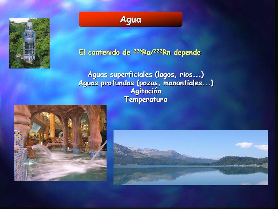 Agua El contenido de 226 Ra/ 222 Rn depende Aguas superficiales (lagos, rios...) Aguas profundas (pozos, manantiales...) AgitaciónTemperatura